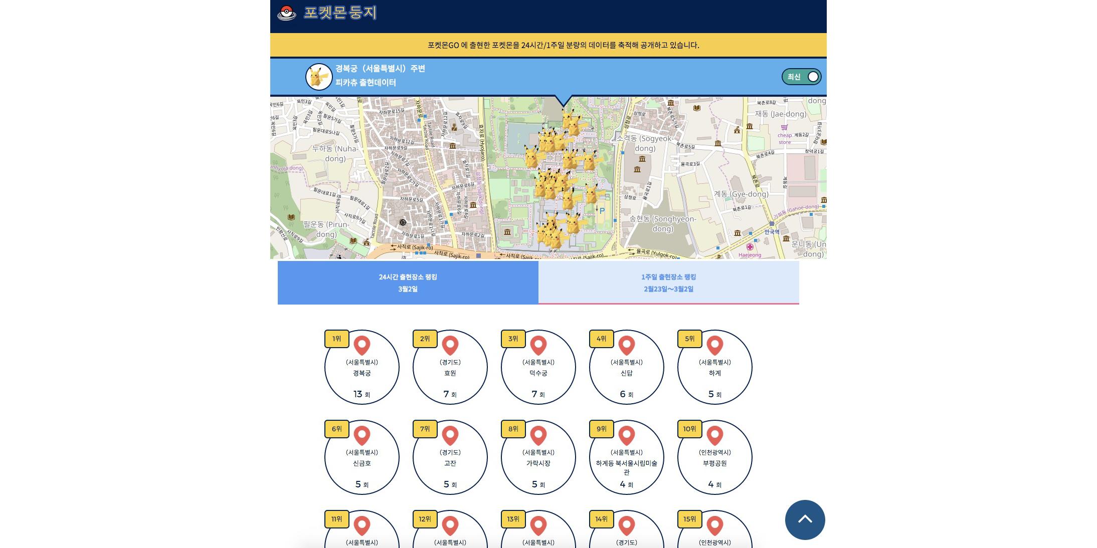 ポケモンの巣.net韓国版リリース!引き続きデータ提供してます!