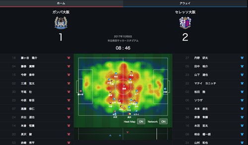 "AI同士が対戦しサッカー実試合の結果を予測、勝敗の""的中率""は最高76.9%、5割超を保つ"
