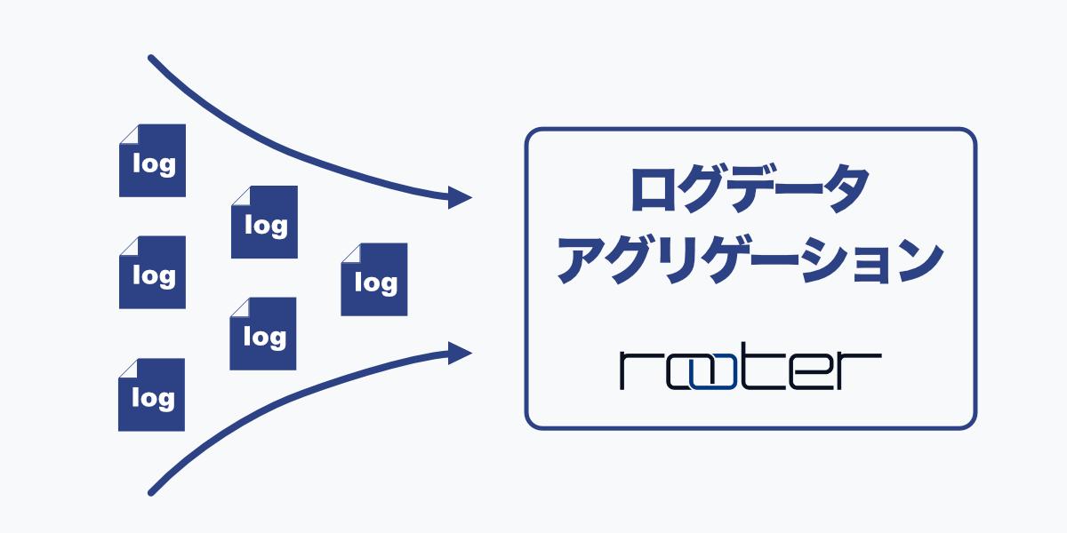 ログデータアグリゲーションの提供を開始いたします