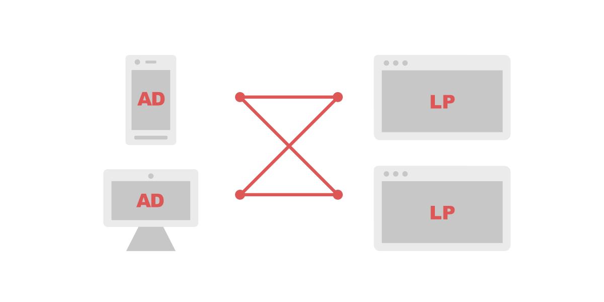 広告分析PF「アドクロール」がランディングページ分析領域に展開