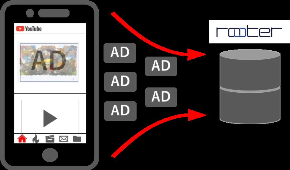 アドクロール媒体続々増加! YouTubeアプリ広告クリエイティブ分析可能に!