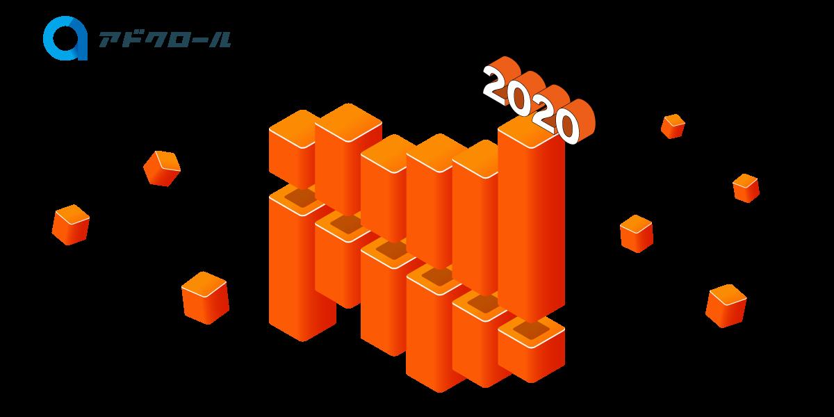 アドクロール 2020年度(2020年3月~2021年2月)はYoYで大躍進!